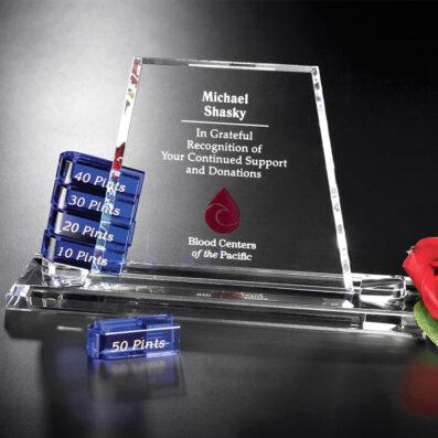 Highland-Milestone-Award